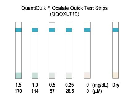 Oxalate Quick Test Strips